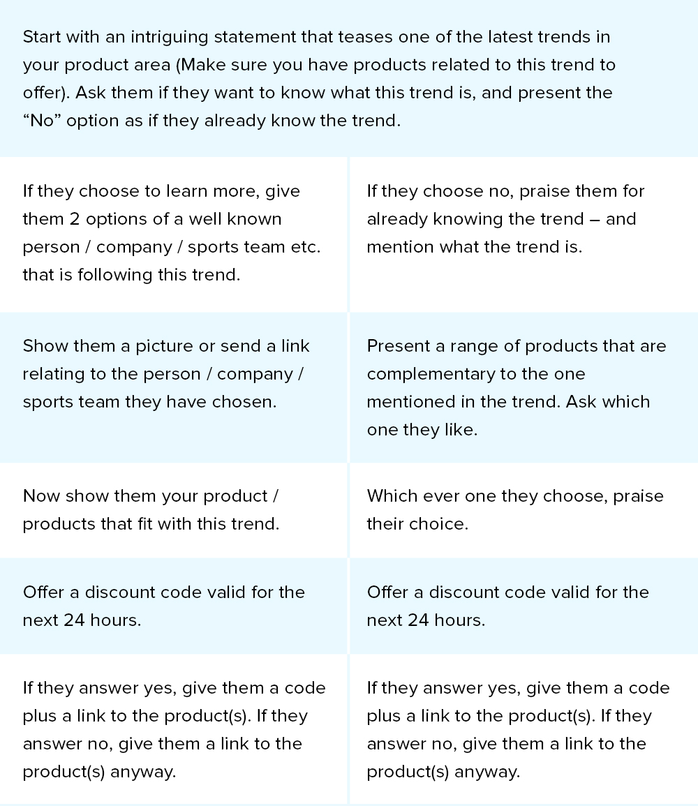 Facebook messenger marketing flow for any product type